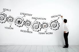 Business Development Company Business Development The Polar Opposite Of Sales Bernie Brenner