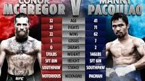 Conor McGregor Next Fight 5