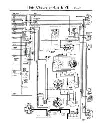 wiring harness 71 nova schematic wiring diagram \u2022 84 chevy truck wiring harness 71 nova wiring harness wiring data rh scenar co 1976 nova wiring american wiring harness
