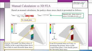Lifting Pad Eye Design Padeye Design Manual Calculation Or 3d Fea Design Youtube