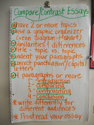 best compare and contrast images fourth grade  anchor chart for comparing and contrasting in writing 6th grade scott foresman reading