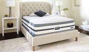 surplus furniture and mattress warehouse kitchener on bits