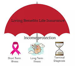 Aig offers living benefits through term, universal, and whole life insurance policies. Living Benefits Life Insurance California Life And Disability Inc
