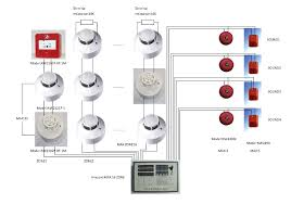 wiring diagram of addressable fire alarm system new wonderful addressable fire alarm wiring schematic wiring diagram of addressable fire alarm system new wonderful addressable fire alarm wiring diagram smoke detector