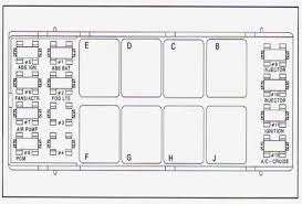 camaro fuse box diagram ls1tech under hood fuses and relays for model years 1993 2002