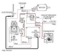 similiar furnace wiring diagram keywords hydro flame furnace wiring diagram also suburban furnace parts diagram