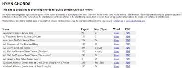 Guitar Chords And Lyrics For Worship Songs 15 Free Sites