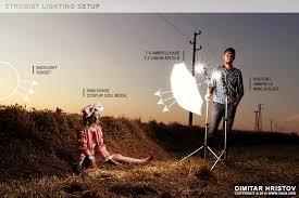 lighting scheme. Sunset Portrait Strobist Setup Lighting Scheme Photography Tutorials Diagram Photo
