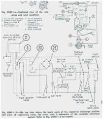 outboard engine diagram astonishing yamaha outboard steering diagram outboard engine diagram beautiful wiring diagram for johnson outboard motor the wiring of outboard engine