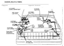 jeep cherokee alternator wiring diagram  electrical component locator 1984 1991 jeep cherokee xj on 91 jeep cherokee alternator wiring diagram