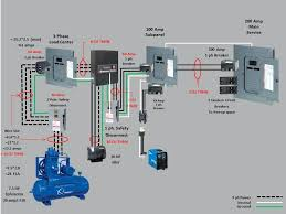 and three phase motor starter wiring diagram amp main service and three phase motor starter wiring diagram amp main service sub panel solar caravan
