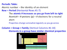 Properties of the Periodic Table. Periodic Table: Atomic number ...