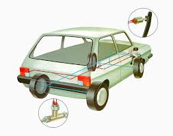 checking the brake light circuit how a car works checking the brake light circuit