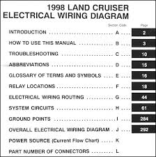 toyota landcruiser series wiring diagram manual wiring diagrams toyota land cruiser electrical wiring diagram digital