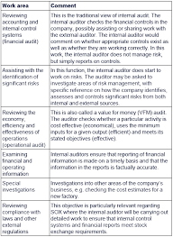Internal Audit Report.P1 CH9 Img001.gif - Loan Application Form