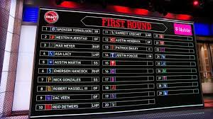2020 MLB Draft Day 1 complete coverage