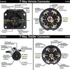 wiring diagram for semi plug google search off road trailer 7 way semi trailer plug wiring diagram 7 way semi trailer plug wiring diagram