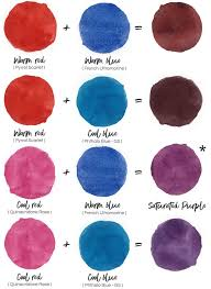 How To Mix Acrylic Paint Colors Chart Mixing Purple Warm And Cool Primary Colors In 2019 Mixing