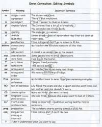 Grammar Symbols Chart Corrections Word Processing