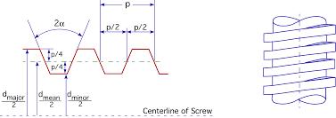 Acme Thread Angle Chart Power Screw Designaerospace Llc