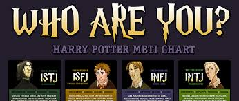 Myers Briggs Via Harry Potter Doncrowther Com