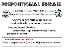 Image result for prepositional phrases