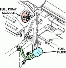 1997 dodge neon fuel pump wiring diagram wiring diagram wiring diagram for 1997 dodge neon diagrams 1990 geo tracker