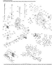Kohler ch750 0021 pemsa tech 27 hp 201 kw parts diagram for oil diagram