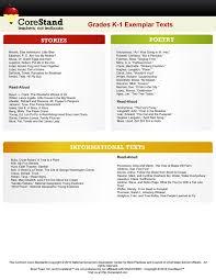 92 best common core images on Pinterest   Teaching ideas ...