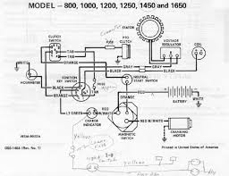 wiring diagram for cub cadet lt1045 the wiring diagram cub cadet wiring harness diagram nilza wiring diagram
