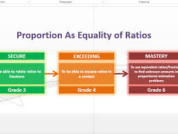 using proportion to estimate populations gcse 9 1 by rorymathews teaching resources tes
