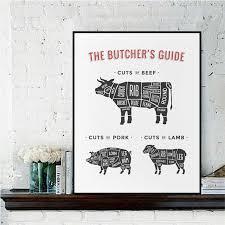 Pig Butcher Chart Art The Butchers Guide Poster Prints Beef Pork Butcher Diagram