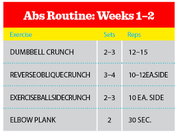 the 8 week plan for six pack