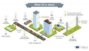 5g technology architecture. oettinger 5g technology architecture