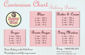 Cooking Conversion Chart Cups To Grams 41 Exact Dry Weight Conversion Chart