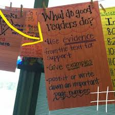 Hang The Charts On The Wall When Wall Space Is Limited Hang Anchor Charts On A