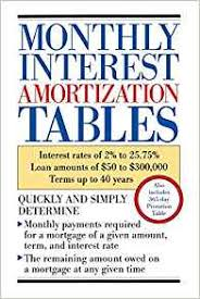 Amazon Com Monthly Interest Amortization Tables