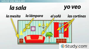 spanish vocabulary for household items video lesson transcript
