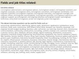 Site Engineer Job Description Pdf - Fast.lunchrock.co