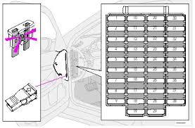 2004 volvo s80 ordinary fuses location amperage