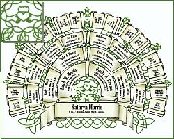 Family Tree Chart Freeware Free Family Tree Charts Maker Online Tribalpages Com