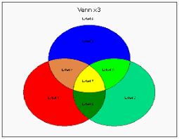 Venn Diagram Excel 2013 Venn Diagram On Excel Under Fontanacountryinn Com