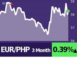 Eur Php Chart 5000 Eur To Php Calculate Compare Save Best Exchange