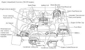vw bus wiring wiring diagram and engine diagram 1958 Vw Bus Wiring Diagram pat engine diagram further diagram for cdl bus likewise blueprints additionally 1958 chevrolet steering column wiring 1968 vw bus wiring diagram