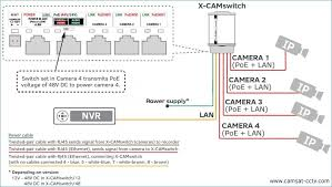 poe ethernet cable wiring wiring diagram mega poe ethernet cable wiring diagram cv pacificsanitation co poe ethernet cable wiring