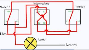 4 way switches wiring car wiring diagram download cancross co Epo Wiring Diagram 4 way switch wiring diagram on 4 images free download wiring diagrams 4 way switches wiring 4 way switch wiring diagram 2 4 way switch wiring diagram epo switch wiring diagram