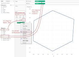 Radar Chart Tableau Tableau Playbook Radar Chart Pluralsight