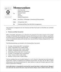 Sample Company Memorandum Sample Of Company Memo Beriberi Co Staff Template Meeting