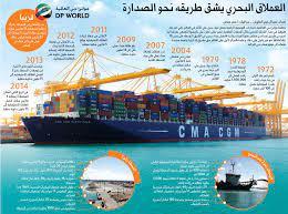 دبي تخطط لجعل ميناء جبل علي الأكبر عالمياً