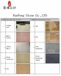 Indian Stone Colour Chart Sandstone Color Chart Id 2944644 Product Details View